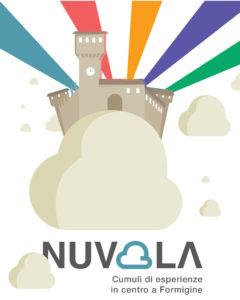 Nuvola Formigine 2020 - Progetto TILT associazione Giovanile con associazioni del territorio